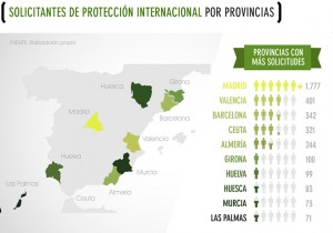 6_solicitantesproteccionporprovincias - copia