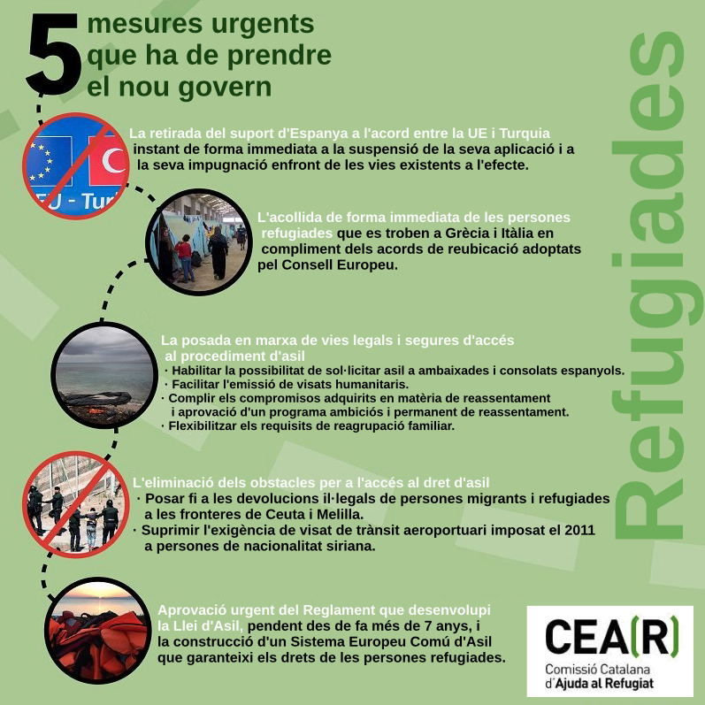 5-mesures-urgents