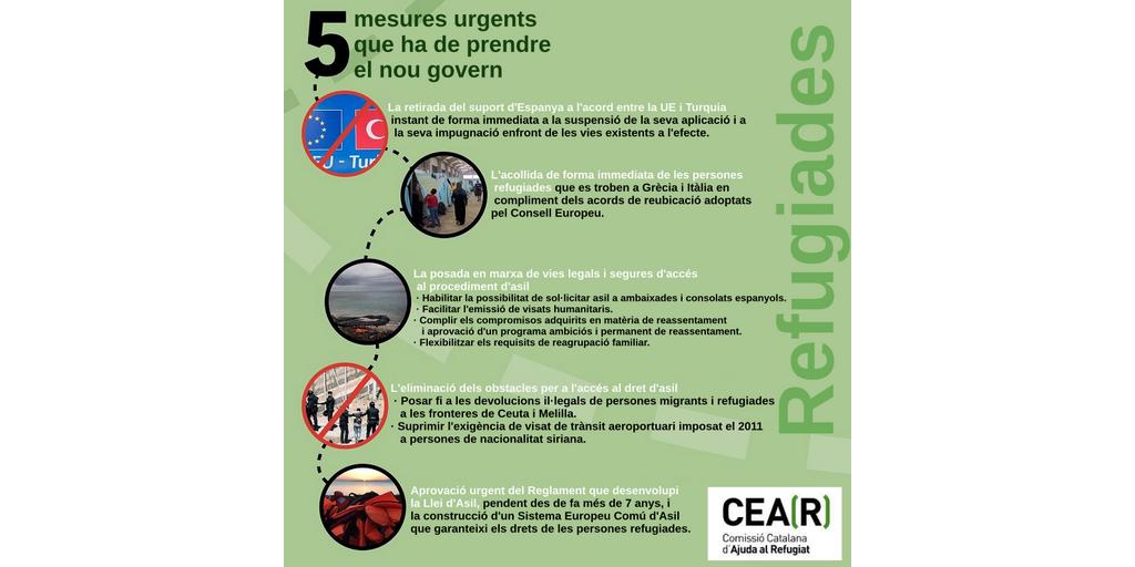 Refugiats: les 5 mesures urgents que ha de prendre el nou govern
